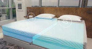 Sleep Number 360 Smart Bed -älysänky esiteltiin CES messuilla 2016