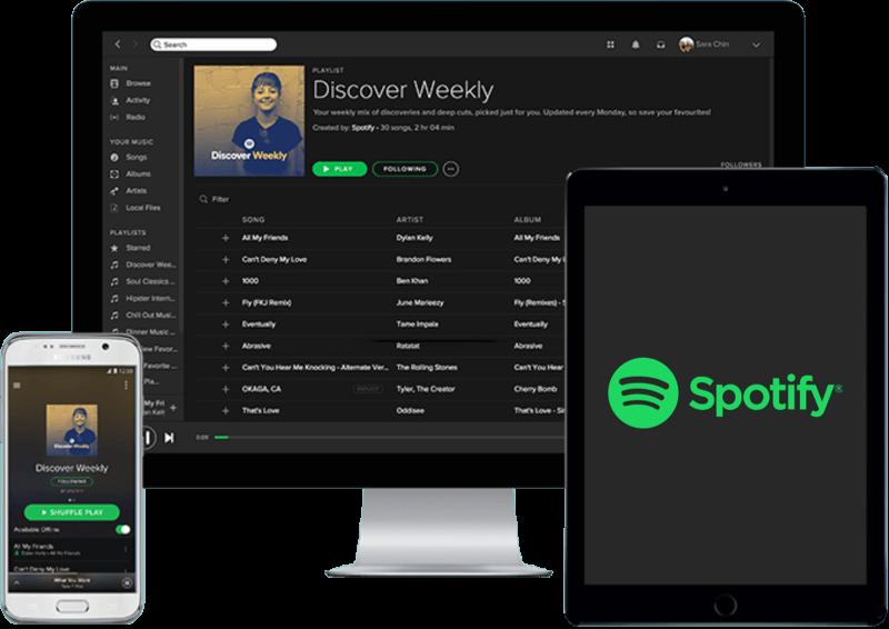 Spotify Käyttäjätunnus
